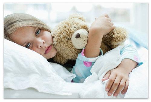 Симптомы кишечной инфекции.